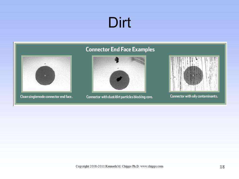 Dirt Copyright 2008-2011 Kenneth M. Chipps Ph.D. www.chipps.com 18
