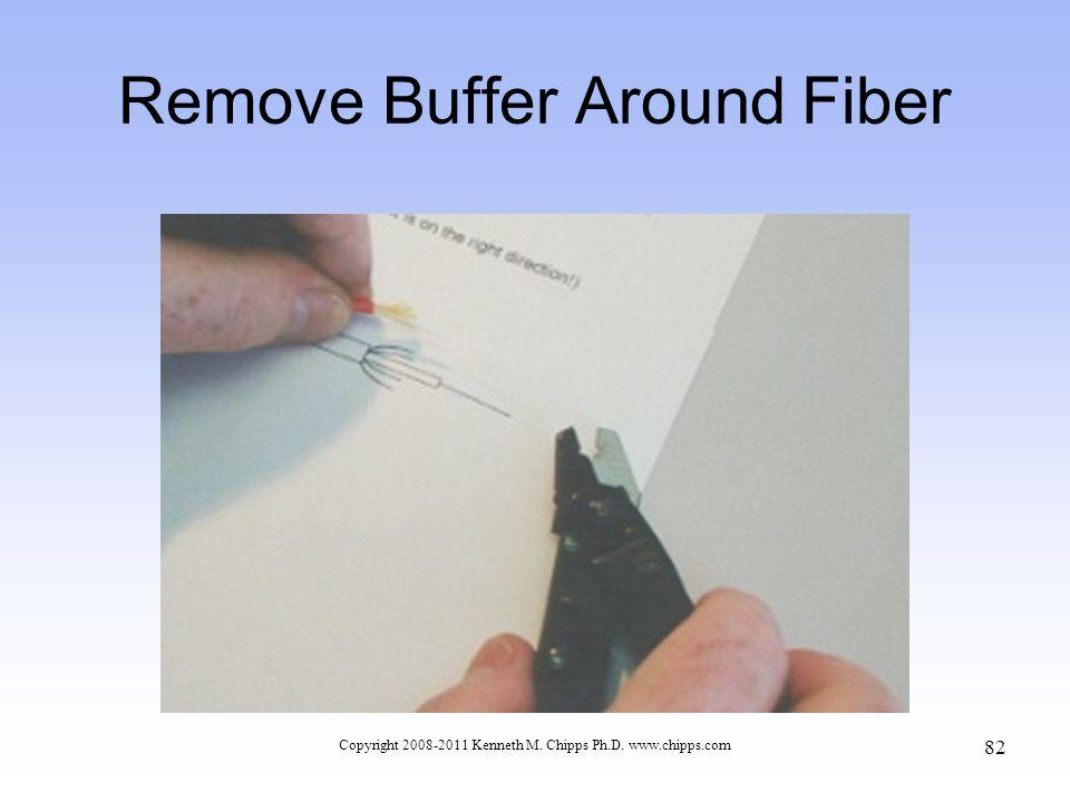 Remove Buffer Around Fiber Copyright 2008-2011 Kenneth M. Chipps Ph.D. www.chipps.com 82