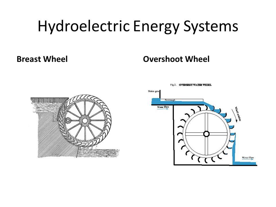 Hydroelectric Energy Systems Breast WheelOvershoot Wheel
