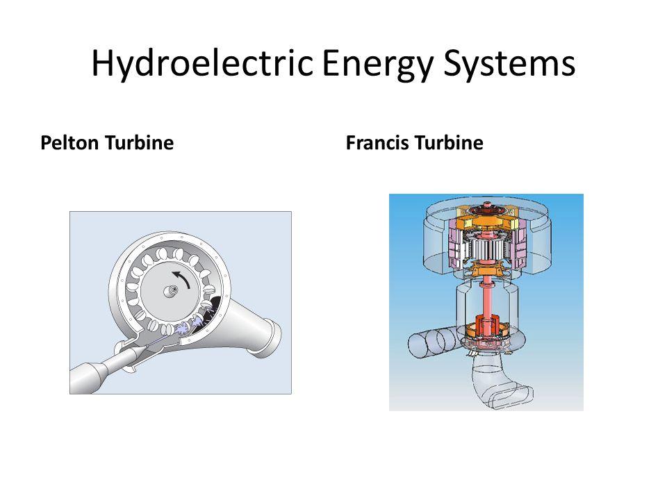 Hydroelectric Energy Systems Pelton TurbineFrancis Turbine