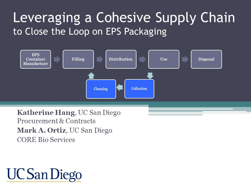 Leveraging a Cohesive Supply Chain to Close the Loop on EPS Packaging Katherine Hang, UC San Diego Procurement & Contracts Mark A.