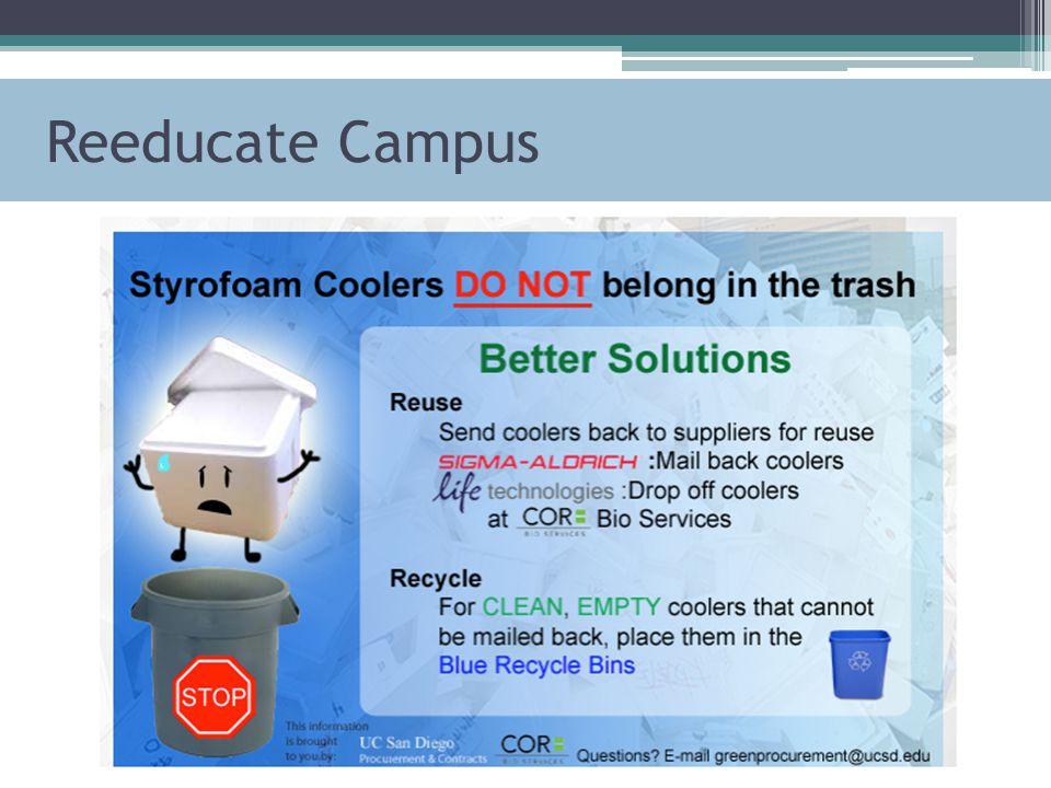 Reeducate Campus