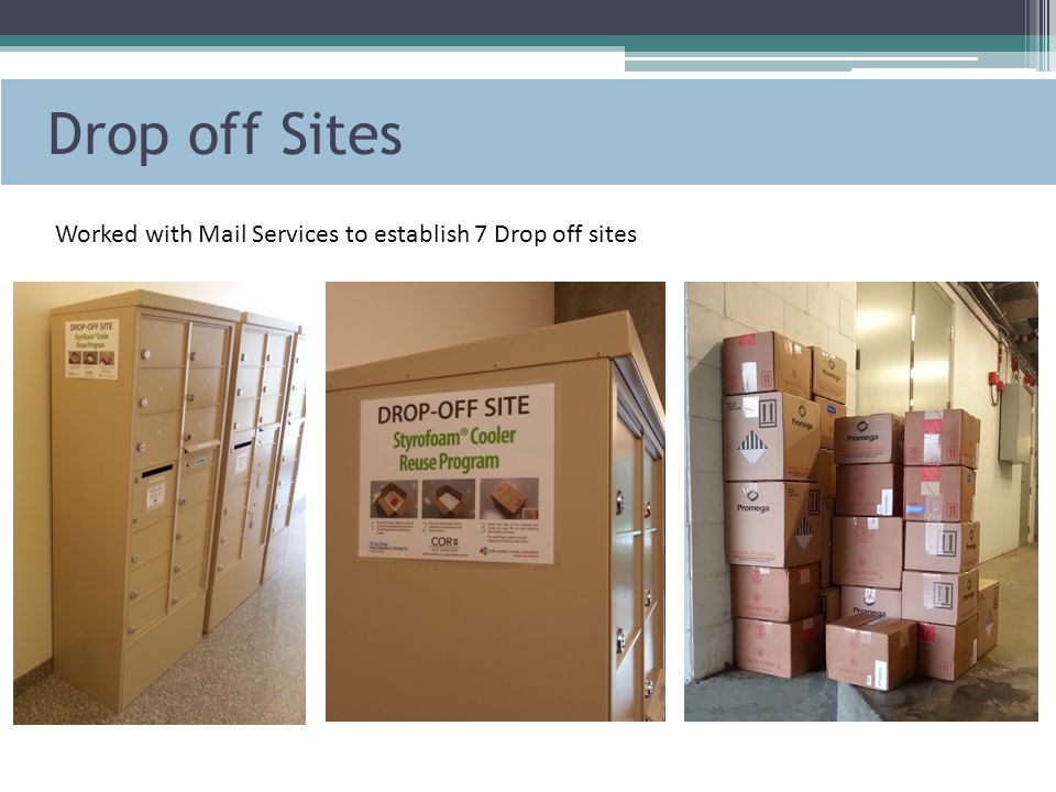 Drop off Sites Worked with Mail Services to establish 7 Drop off sites