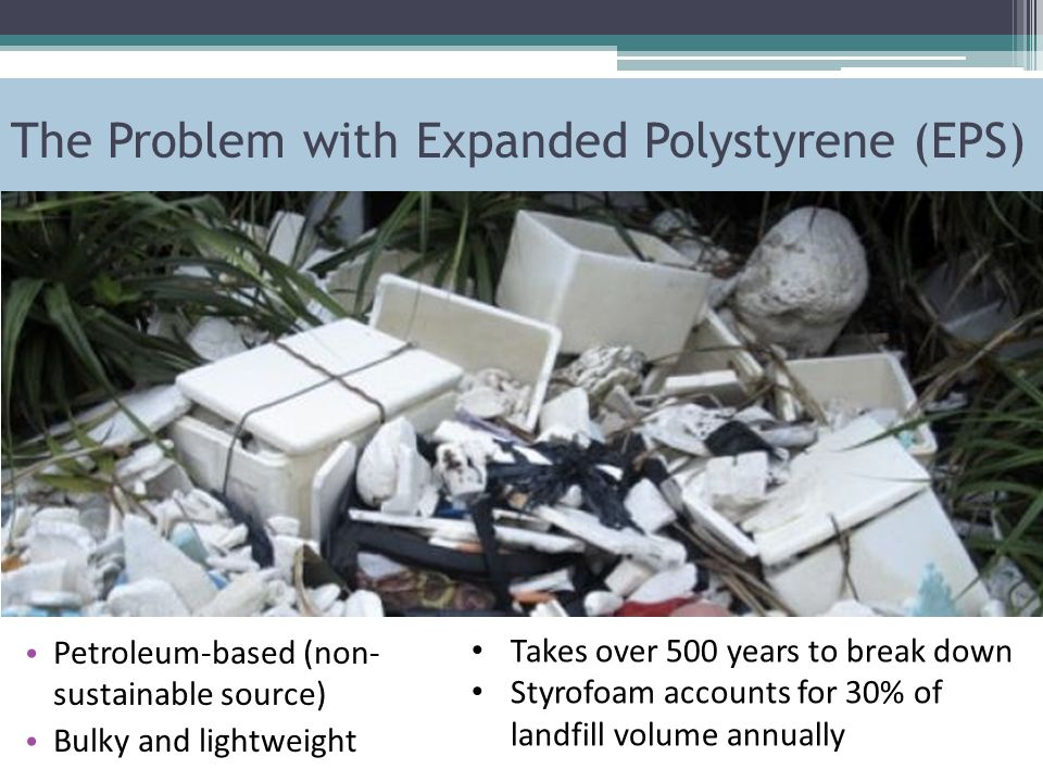 The Problem with Expanded Polystyrene (EPS) Petroleum-based (non- sustainable source) Bulky and lightweight Takes over 500 years to break down Styrofoam accounts for 30% of landfill volume annually