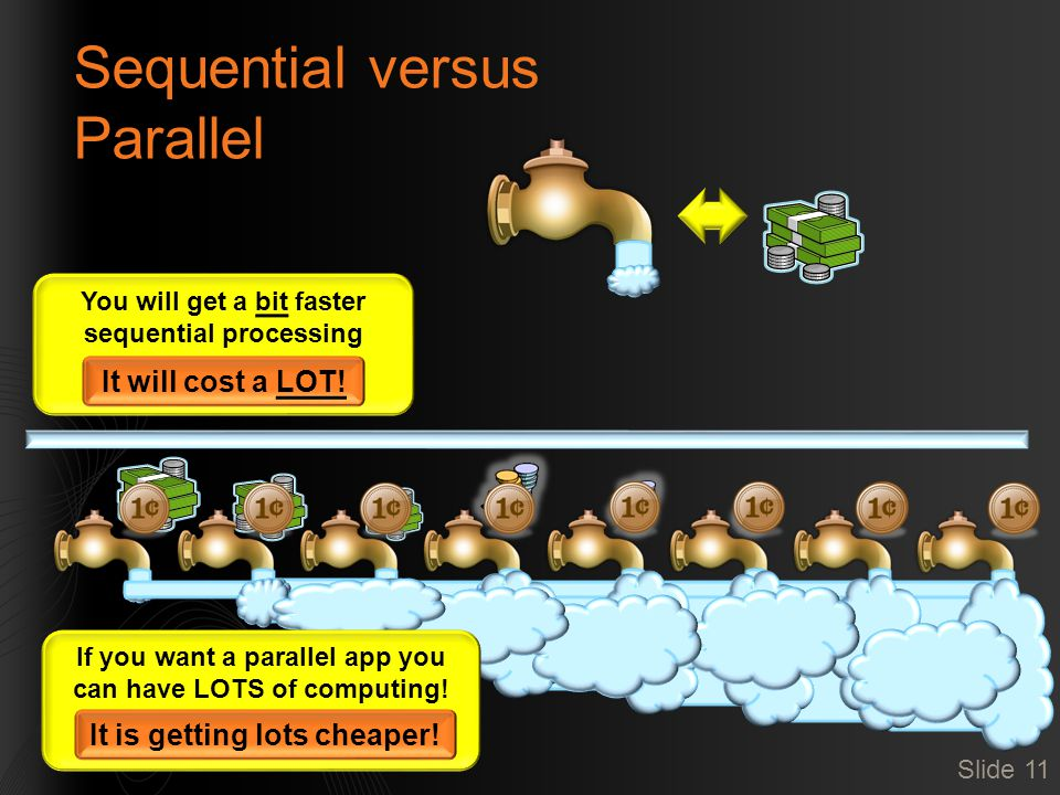 Sequential versus Parallel Slide 11 You will get a bit faster sequential processing It will cost a LOT.