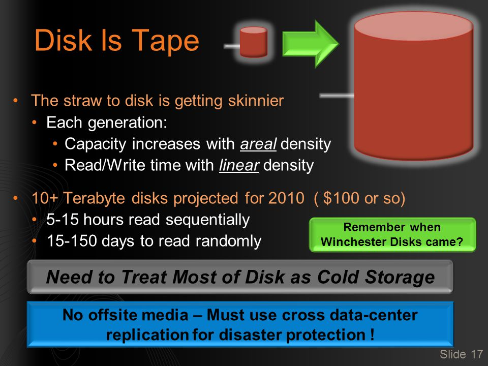 Disk Is Tape The straw to disk is getting skinnier Each generation: Capacity increases with areal density Read/Write time with linear density 10+ Tera