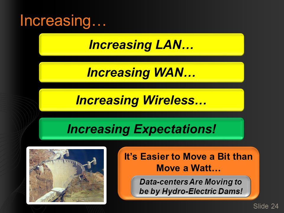 Increasing… Increasing LAN… Increasing WAN… Increasing Wireless… Increasing Expectations.