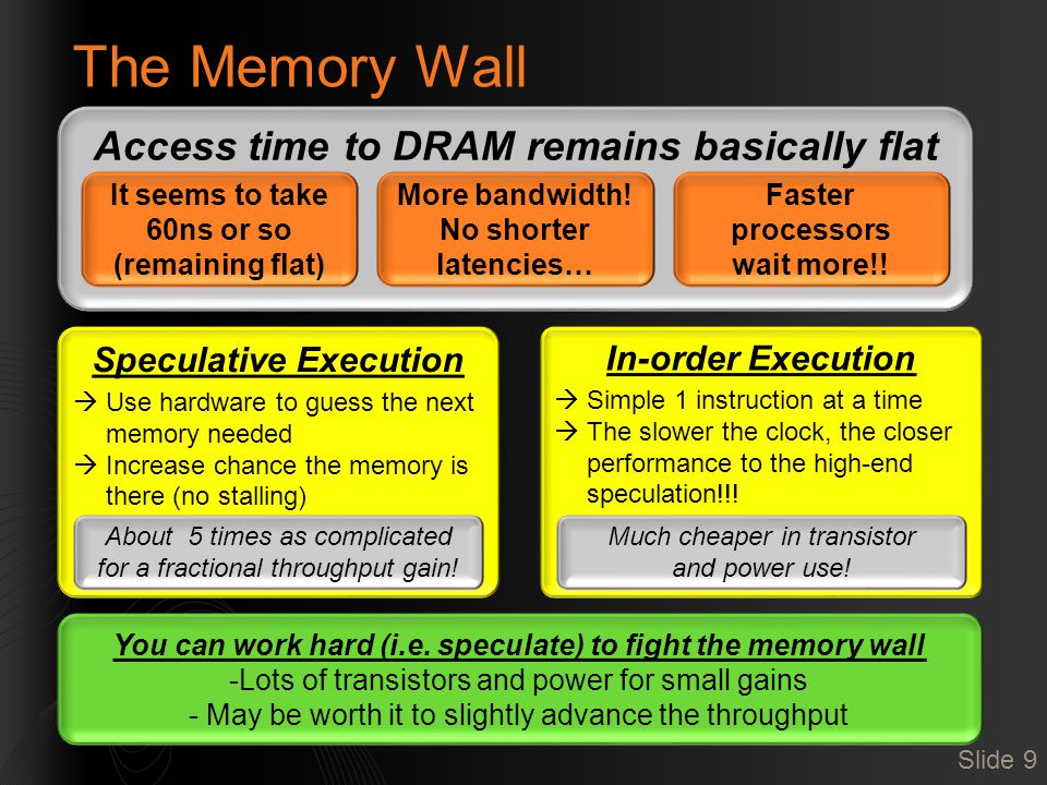 Speculative Execution  Use hardware to guess the next memory needed  Increase chance the memory is there (no stalling) The Memory Wall Slide 9 Acces