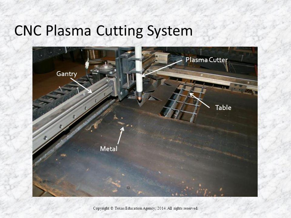 CNC Plasma Cutting System Copyright © Texas Education Agency, 2014.
