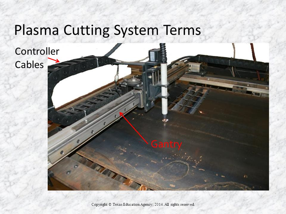 Plasma Cutting System Terms Copyright © Texas Education Agency, 2014. All rights reserved. STORAGE BOX TITLE OF DRAWING NAME DATE PAGE 4 6_6_ ALL FOLD
