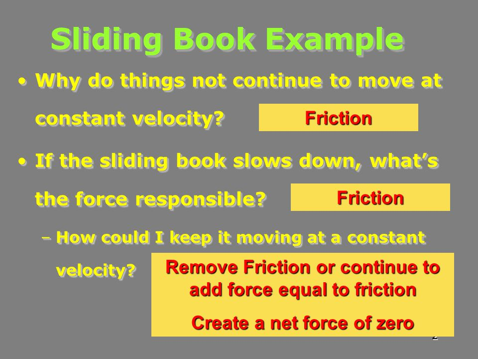 2 Sliding Book Example Why do things not continue to move at constant velocity?Why do things not continue to move at constant velocity? If the sliding