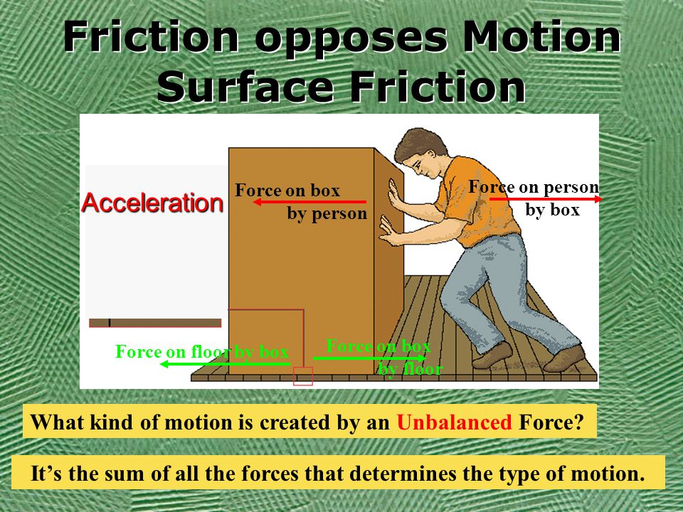 4 Friction opposes Motion Surface Friction Force on person by box Force on floor by box Force on box by floor It's the sum of all the forces that dete