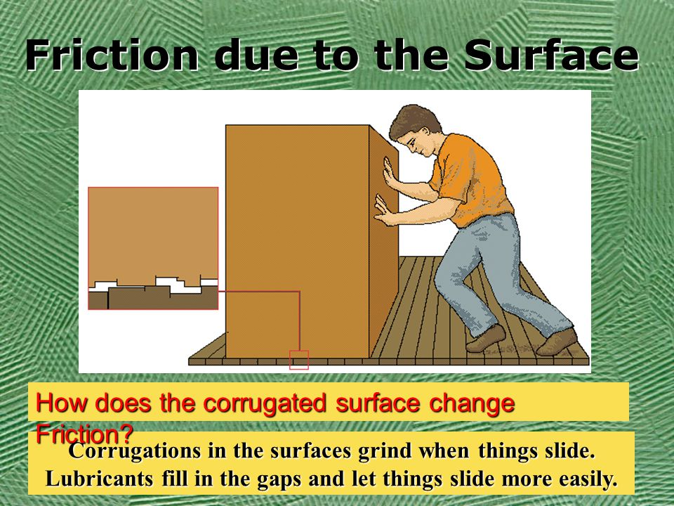 5 Friction due to the Surface Corrugations in the surfaces grind when things slide.