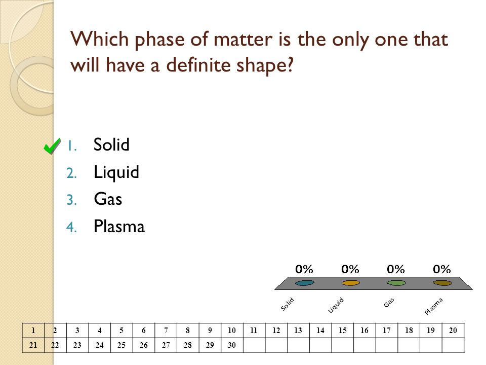 Which phase of matter is the only one that will have a definite shape? 1. Solid 2. Liquid 3. Gas 4. Plasma 1234567891011121314151617181920 21222324252