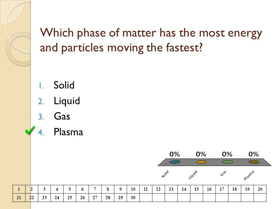 Which phase of matter has the most energy and particles moving the fastest? 1. Solid 2. Liquid 3. Gas 4. Plasma 1234567891011121314151617181920 212223