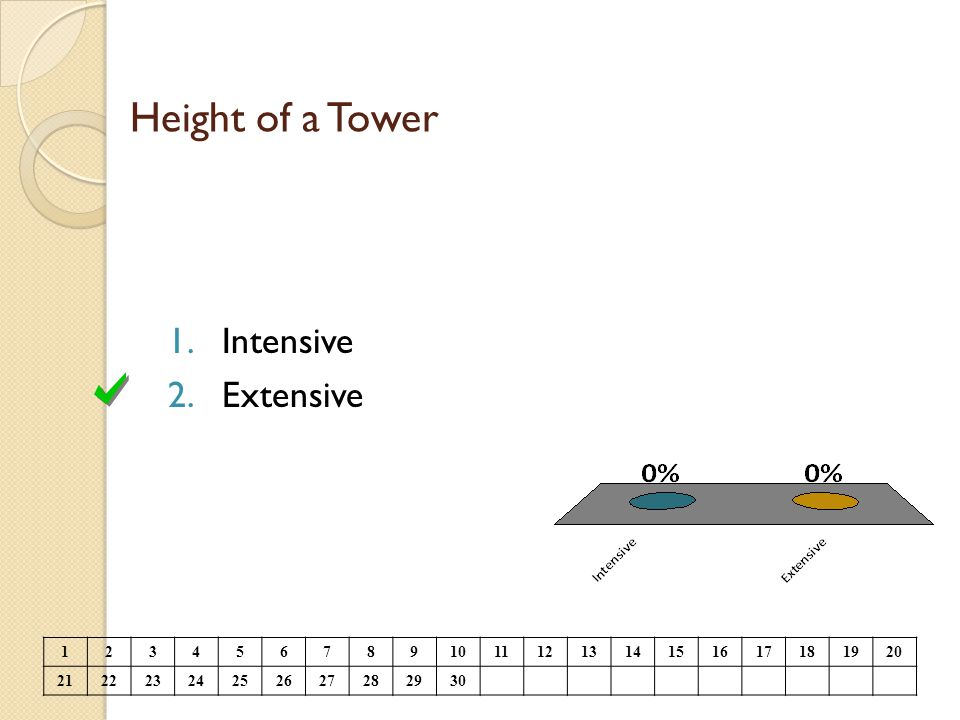 Height of a Tower 1.Intensive 2.Extensive 1234567891011121314151617181920 21222324252627282930