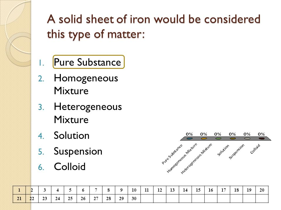 A solid sheet of iron would be considered this type of matter: 1. Pure Substance 2. Homogeneous Mixture 3. Heterogeneous Mixture 4. Solution 5. Suspen