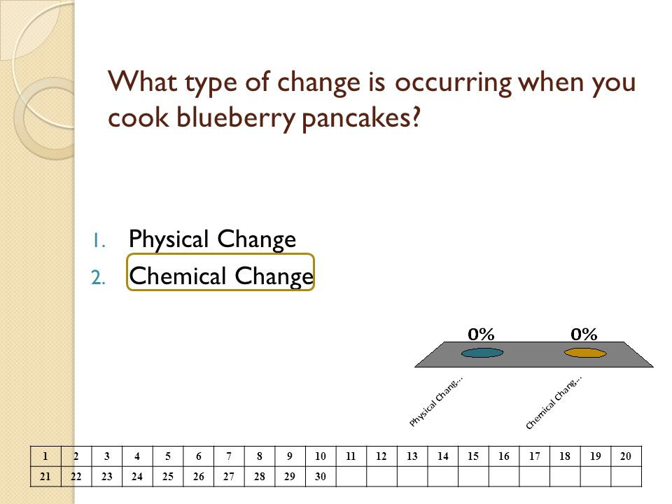 What type of change is occurring when you cook blueberry pancakes? 1. Physical Change 2. Chemical Change 1234567891011121314151617181920 2122232425262