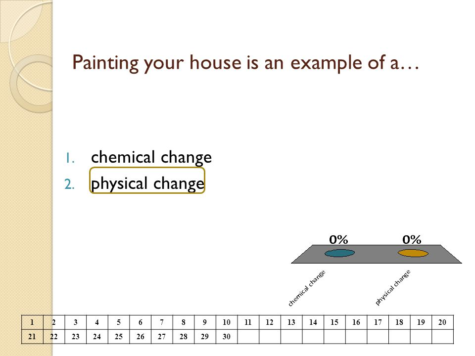 Painting your house is an example of a… 1. chemical change 2. physical change 1234567891011121314151617181920 21222324252627282930