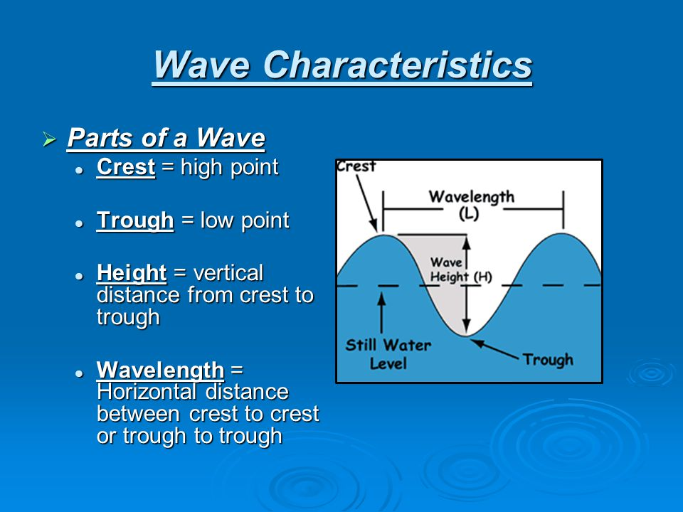 Wave Characteristics  Parts of a Wave Crest = high point Crest = high point Trough = low point Trough = low point Height = vertical distance from cre