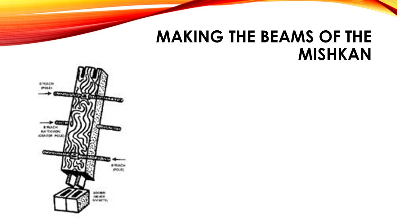 MAKING THE BEAMS OF THE MISHKAN