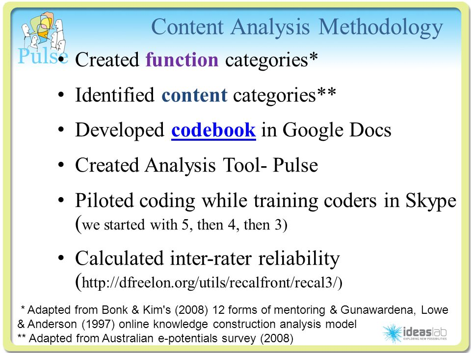 Click to edit Master title style Content Analysis Methodology Created function categories* Identified content categories** Developed codebook in Googl