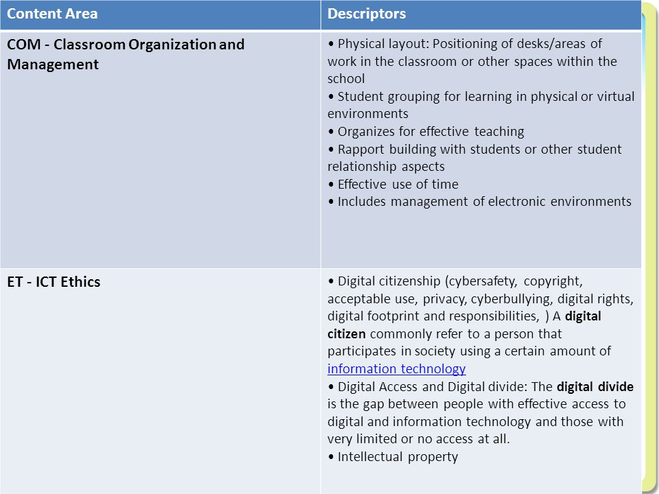 Click to edit Master title style FLOW (cont.) Content AreaDescriptors COM - Classroom Organization and Management Physical layout: Positioning of desks/areas of work in the classroom or other spaces within the school Student grouping for learning in physical or virtual environments Organizes for effective teaching Rapport building with students or other student relationship aspects Effective use of time Includes management of electronic environments ET - ICT Ethics Digital citizenship (cybersafety, copyright, acceptable use, privacy, cyberbullying, digital rights, digital footprint and responsibilities, ) A digital citizen commonly refer to a person that participates in society using a certain amount of information technology Digital Access and Digital divide: The digital divide is the gap between people with effective access to digital and information technology and those with very limited or no access at all.
