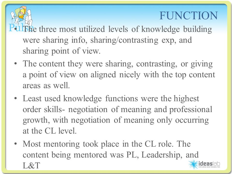 Click to edit Master title style FUNCTION The three most utilized levels of knowledge building were sharing info, sharing/contrasting exp, and sharing