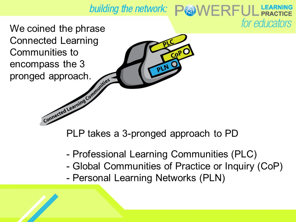 Click to edit Master title style PLP takes a 3-pronged approach to PD - Professional Learning Communities (PLC) - Global Communities of Practice or Inquiry (CoP) - Personal Learning Networks (PLN) We coined the phrase Connected Learning Communities to encompass the 3 pronged approach.