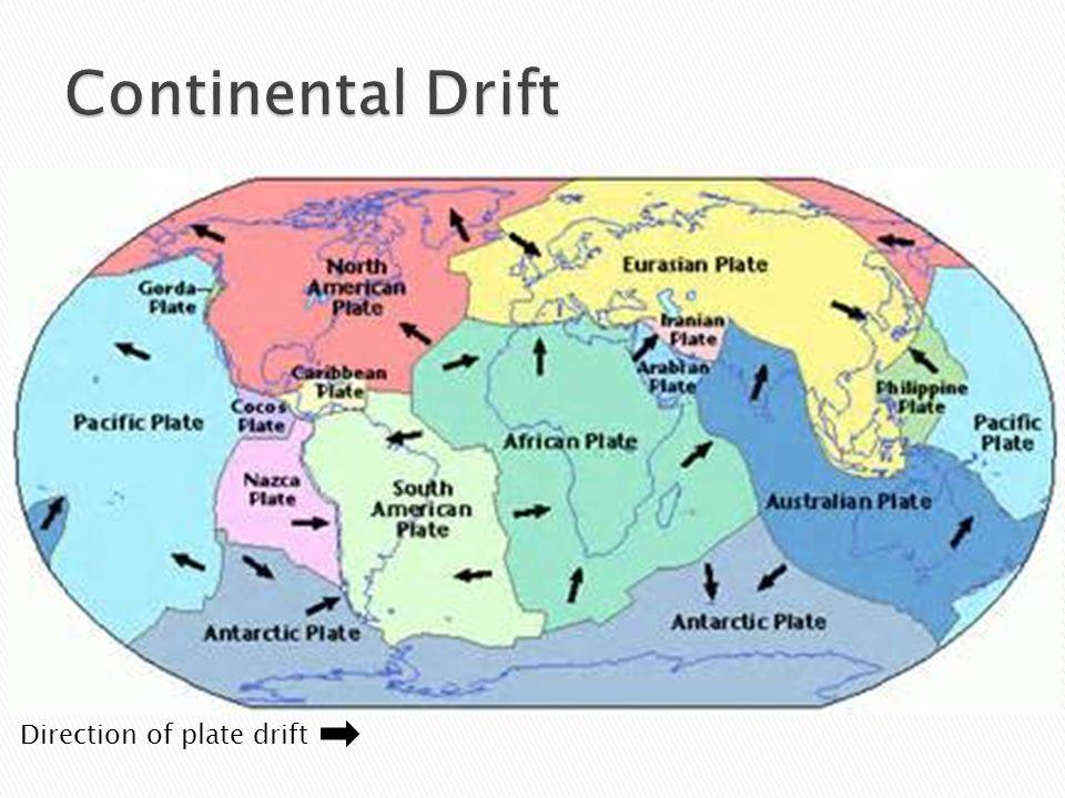  Convergent  Divergent  Transform Tectonic Plate Motion