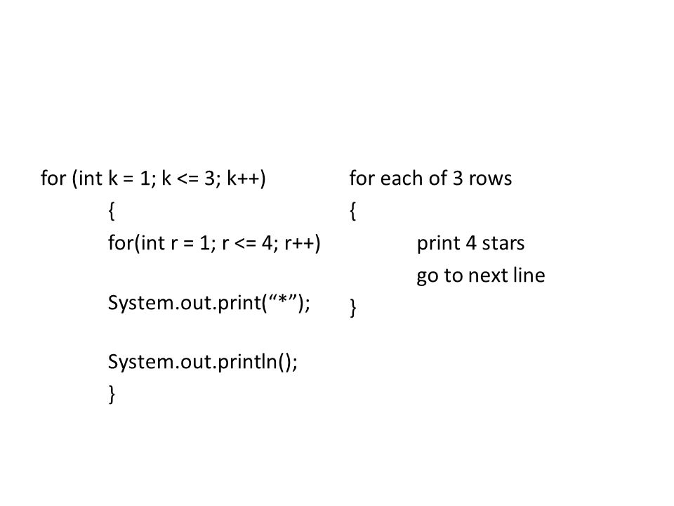 for (int k = 1; k <= 3; k++) { for(int r = 1; r <= 4; r++) System.out.print( * ); System.out.println(); } for each of 3 rows { print 4 stars go to next line }