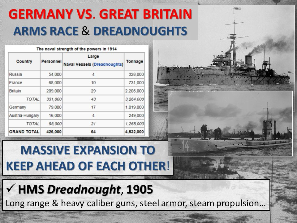 MASSIVE EXPANSION TO KEEP AHEAD OF EACH OTHER MASSIVE EXPANSION TO KEEP AHEAD OF EACH OTHER! HMSDreadnought1905 HMS Dreadnought, 1905 Long range & hea