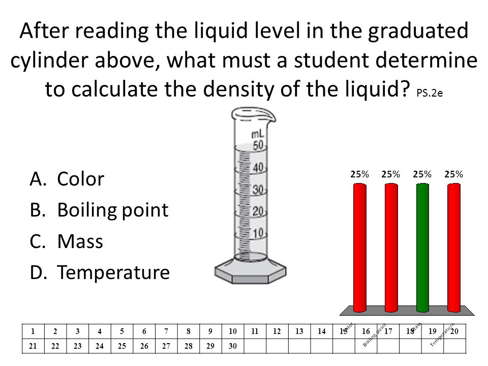 After reading the liquid level in the graduated cylinder above, what must a student determine to calculate the density of the liquid.