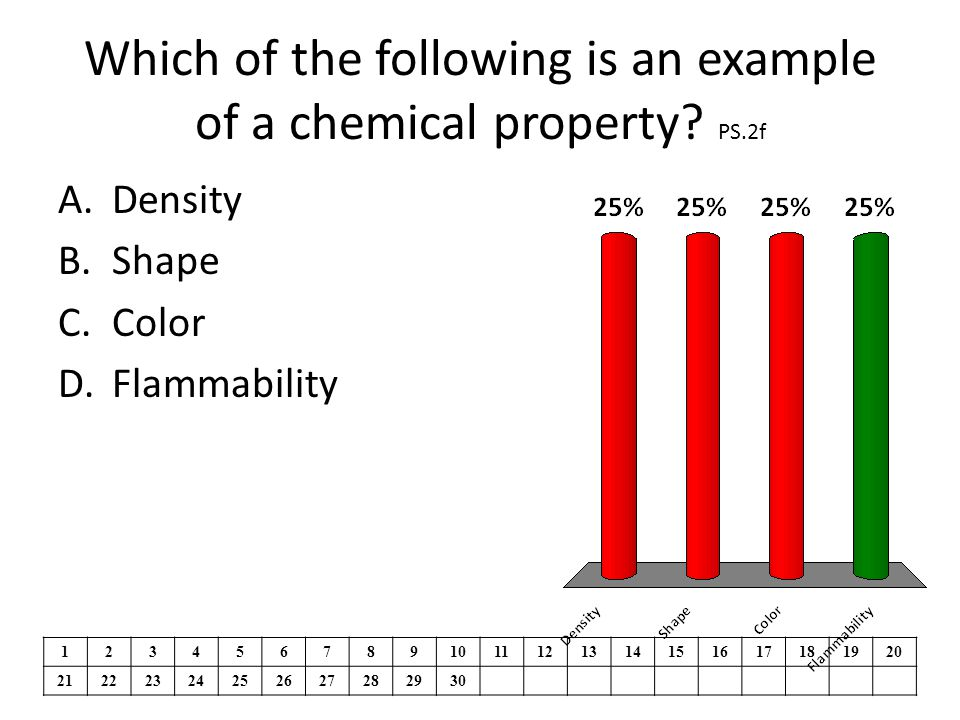 Which of the following is an example of a chemical property.