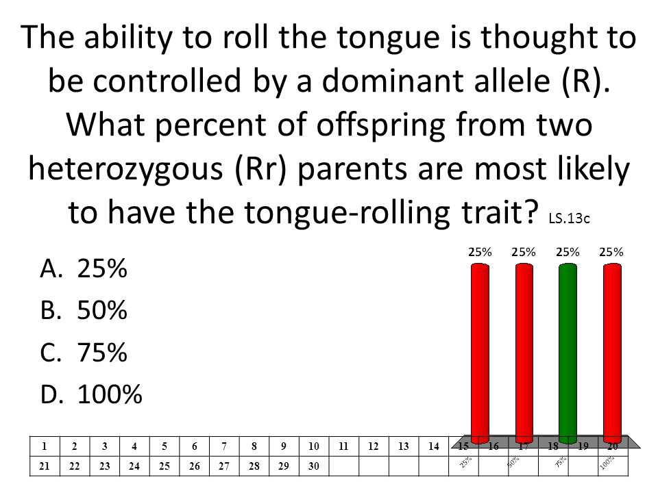 The ability to roll the tongue is thought to be controlled by a dominant allele (R).