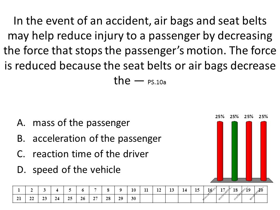 In the event of an accident, air bags and seat belts may help reduce injury to a passenger by decreasing the force that stops the passenger's motion.