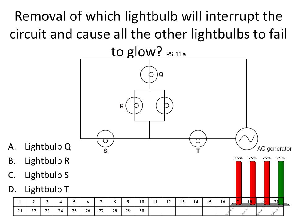Removal of which lightbulb will interrupt the circuit and cause all the other lightbulbs to fail to glow.