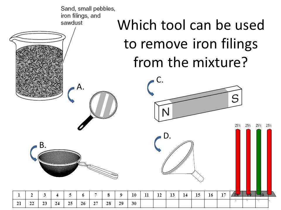 Which tool can be used to remove iron filings from the mixture.