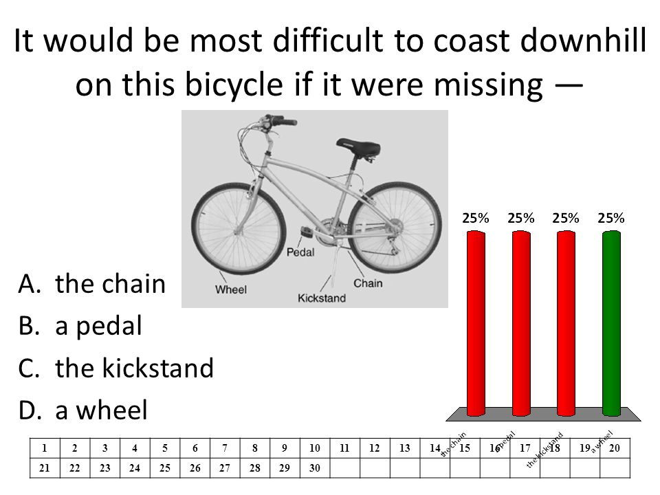It would be most difficult to coast downhill on this bicycle if it were missing — 1234567891011121314151617181920 21222324252627282930 A.the chain B.a pedal C.the kickstand D.a wheel