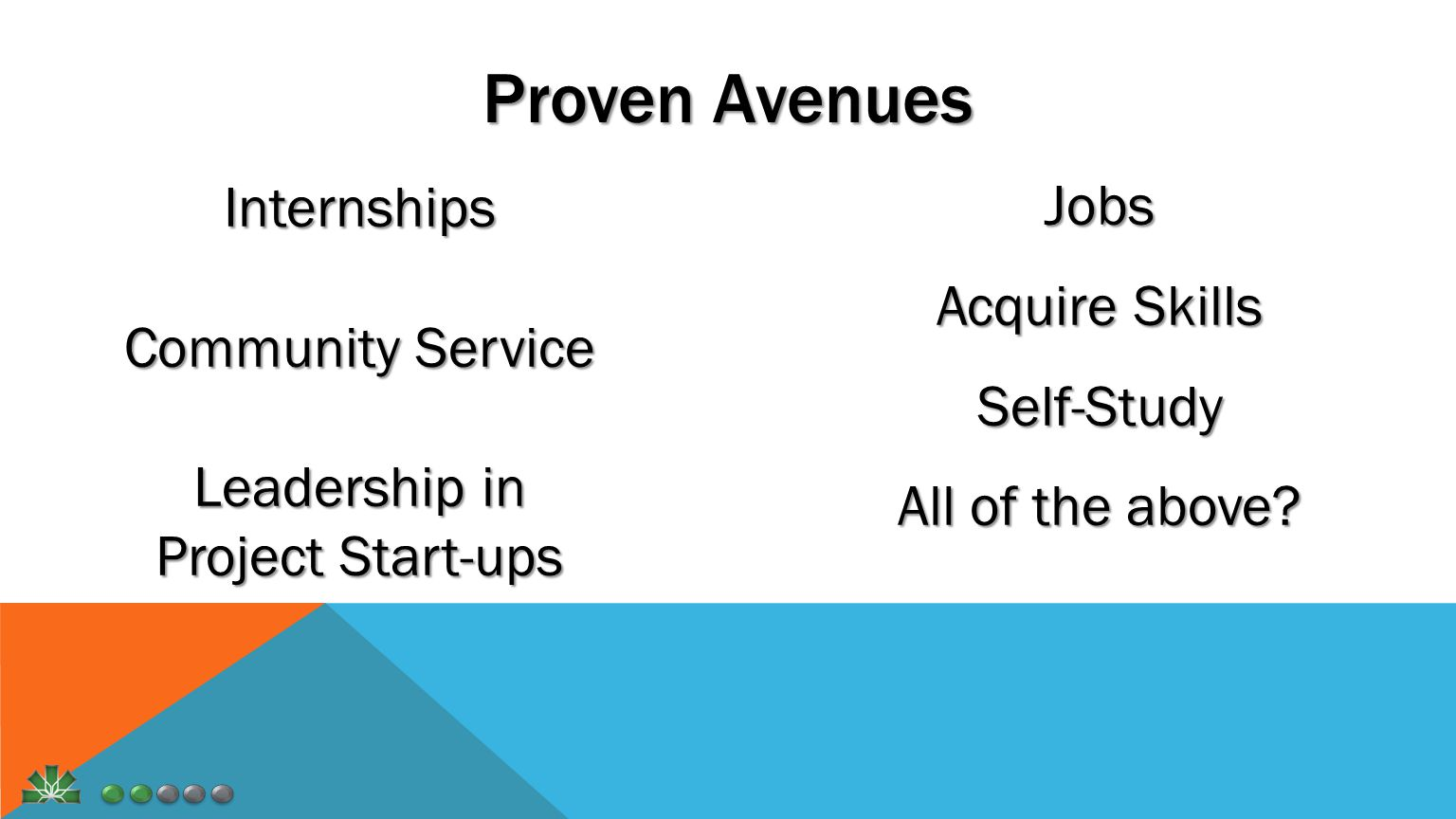 Proven Avenues Internships Community Service Leadership in Project Start-ups Jobs Acquire Skills Self-Study All of the above