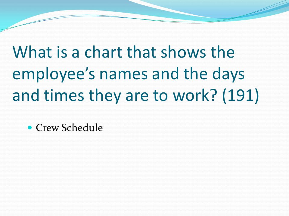 What is a chart that shows the employee's names and the days and times they are to work? (191) Crew Schedule