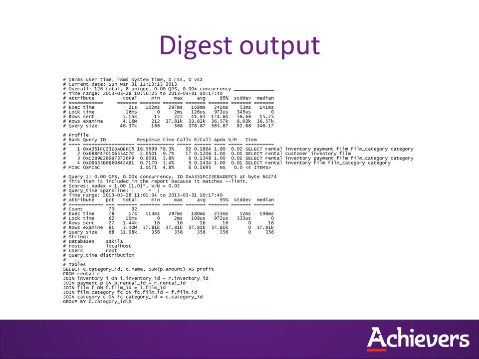Digest output