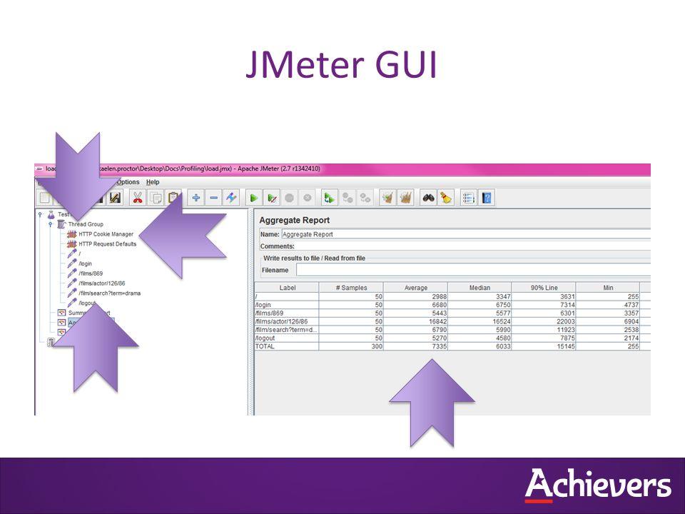 JMeter GUI