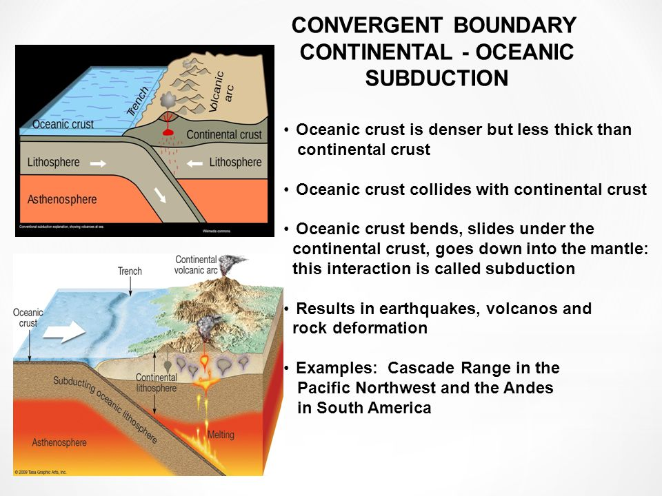 TRANSFORM BOUNDARY OR TRANSFORM FAULT MARGIN Formed when two plates slide past each other Usually move in opposite directions but may move in the same direction at different speeds Fault: a deep crack in the Earth's surface Transform boundary : where plates catch and grind but crust is not produced or destroyed Plates build tension along boundary and release it with a burst of energy and motion, resulting in earthquakes Most transform boundaries located on the ocean floor Notable exception is San Andreas Fault Zone in California which passes through two thirds of the state: it has produced many earthquakes, including those in San Francisco and Los Angeles San Andreas Fault