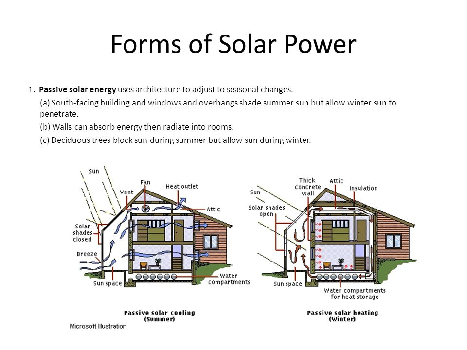 Forms of Solar Power 1.Passive solar energy uses architecture to adjust to seasonal changes.
