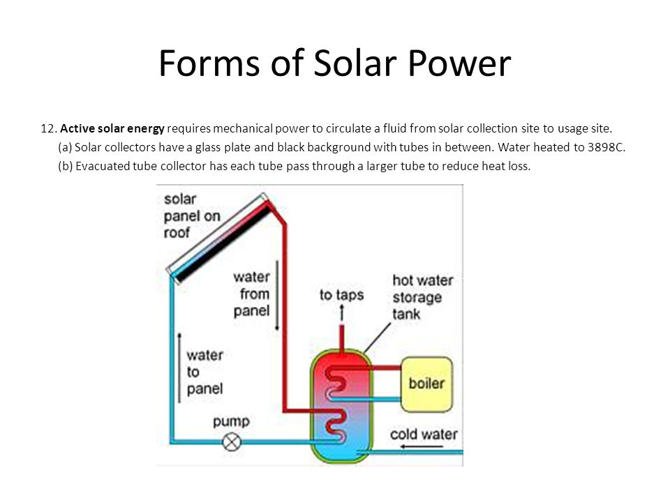 Forms of Solar Power 12.