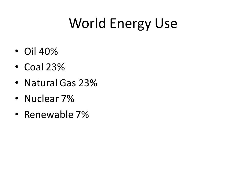 World Energy Use Oil 40% Coal 23% Natural Gas 23% Nuclear 7% Renewable 7%