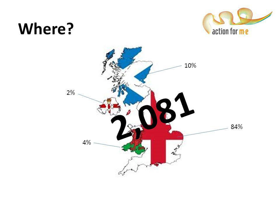 Where? 84% 4% 10% 2% 2,081