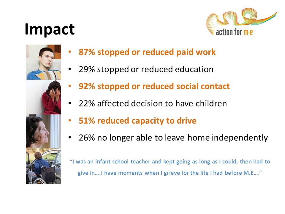 87% stopped or reduced paid work 29% stopped or reduced education 92% stopped or reduced social contact 22% affected decision to have children 51% red