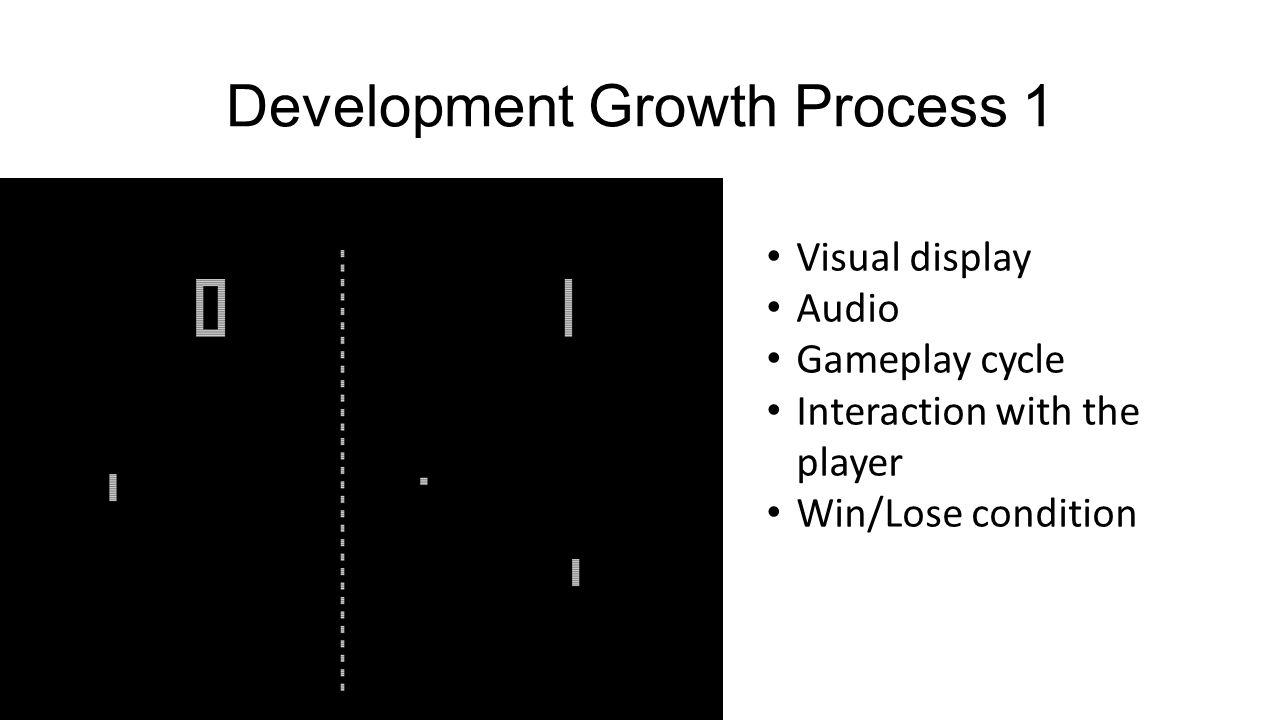 Development Growth Process 1 Visual display Audio Gameplay cycle Interaction with the player Win/Lose condition